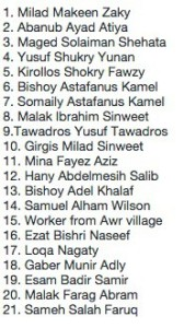 List of Coptic Christians murdered by ISIS, via @drmoore.